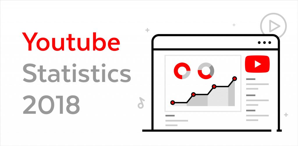 5-Youtube-StatisticsHi-Res