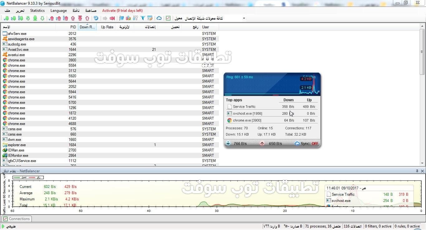 NetBalancer برنامج مراقبة وقطع الانترنت عن التطبيقات التي تستهلك الانترنت بشراهة