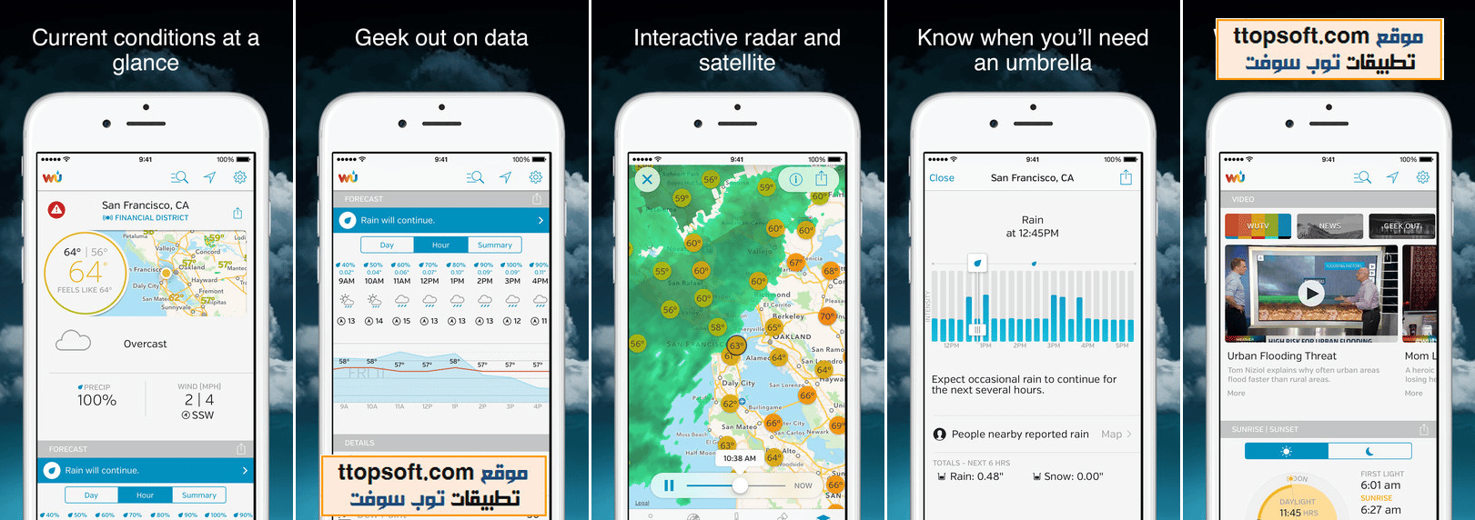 Weather Underground: Forecasts, Interactive Radar, and Weather Alerts By Weather Underground, LLC